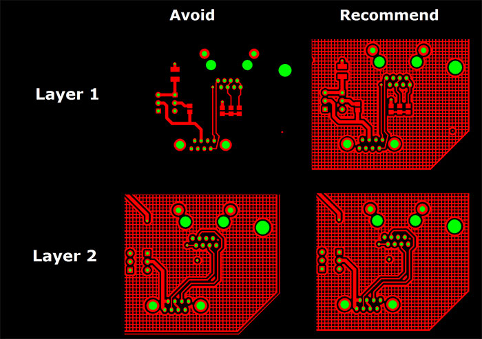 Bow & Twist (Part II) – Minimise the Non-Conformance by Improving PCB Design, Production & Assembly Processes